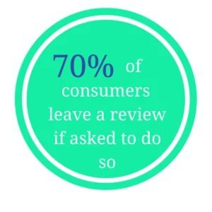 Google Review Stats